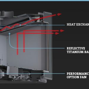 pacific energy estufa de leña componentes