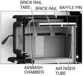 pacific energy estufa de leña tecnologia 5