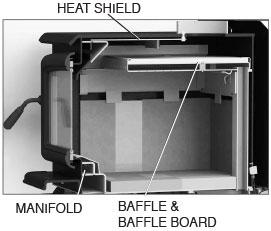 pacific energy estufa de leña tecnologia 4